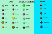 Mope.io: All Animals