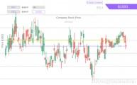 Trading Simulator: Gameplay Stock Market